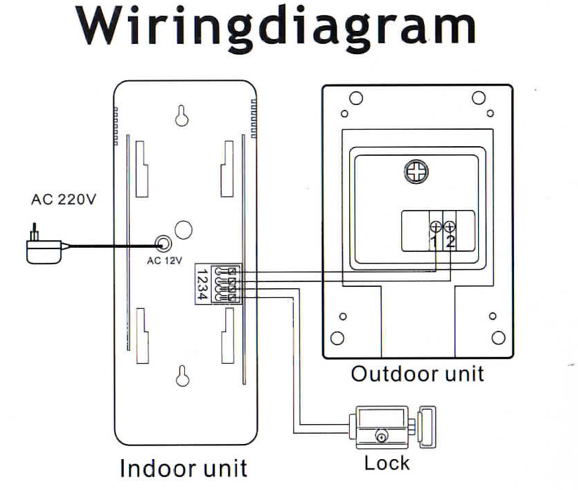 Intercom System Wiring Diagram from static-resources.imageservice.cloud