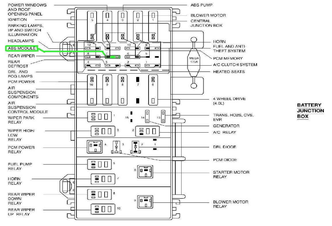 91 S10 Fuse Box Location - Wiring Diagram power-option-b -  power-option-b.bellesserepoint.it [ 789 x 1155 Pixel ]