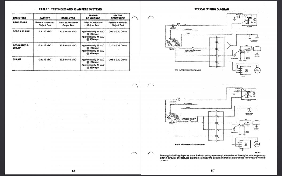 Surprising Onan P216 Wiring Diagram Online Wiring Diagram Wiring Cloud Mousmenurrecoveryedborg