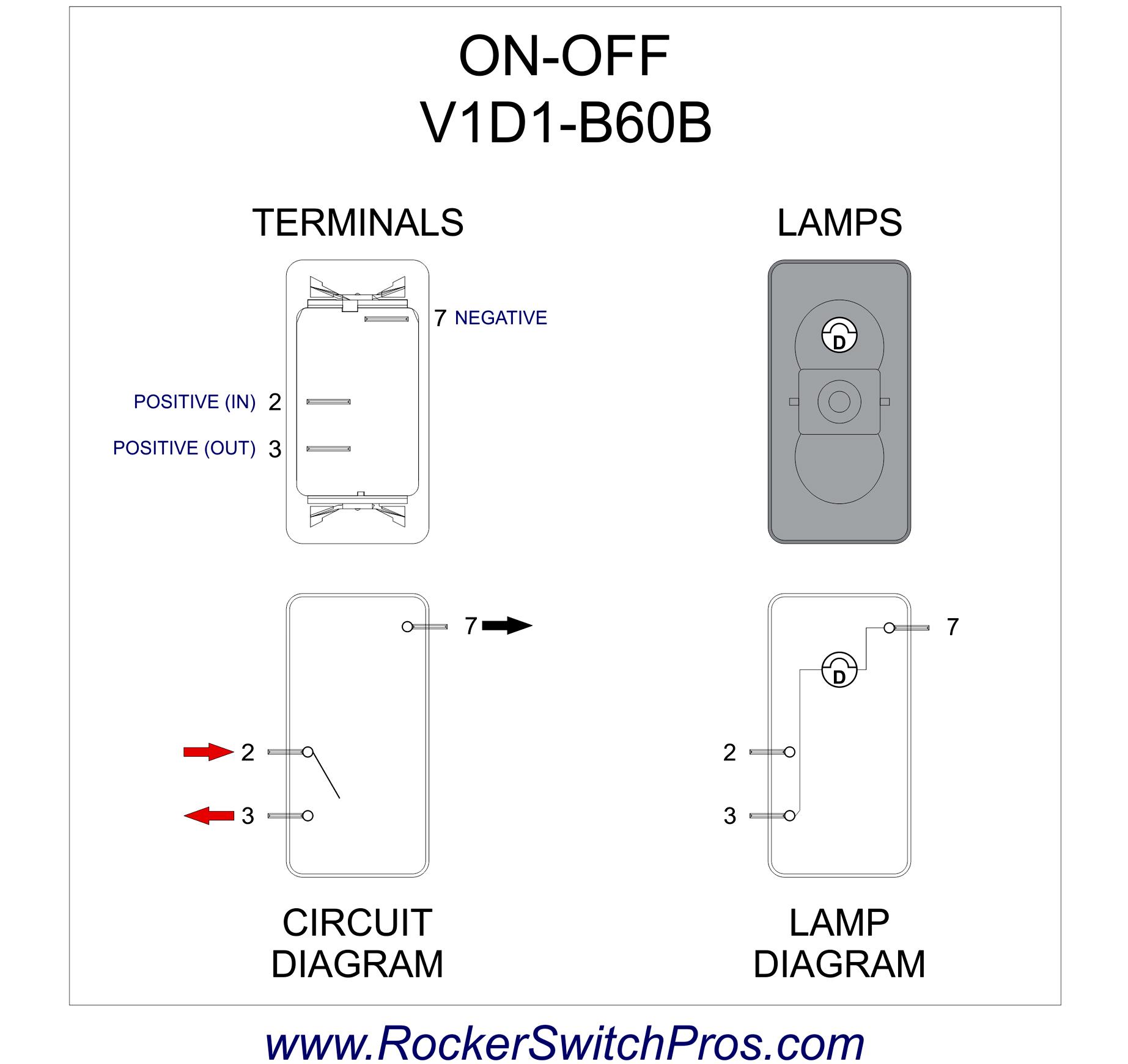 zz_5230] toggle switch wiring diagram 12v carling rocker switch wiring  diagram free diagram  funi wigeg mohammedshrine librar wiring 101