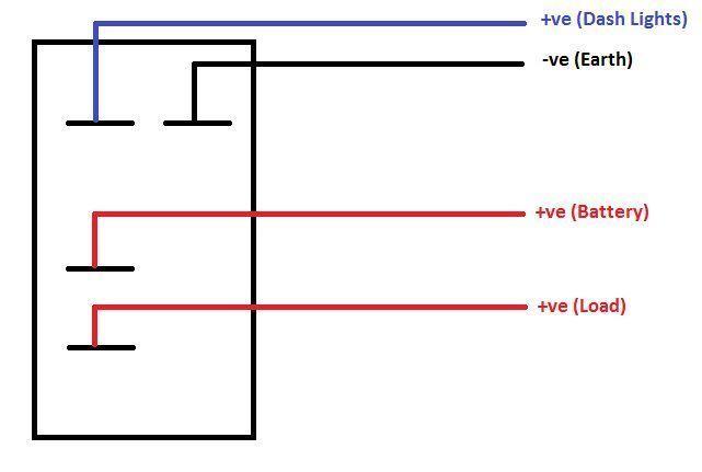 daystar rocker switch wiring diagram 4 pin rocker switch wiring diagram free picture wiring diagram data  4 pin rocker switch wiring diagram free