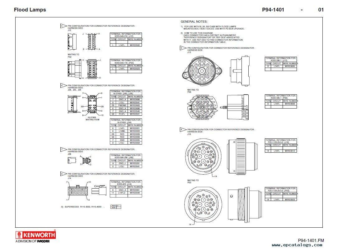 [QNCB_7524]  Kenworth Trailer Wiring Diagram 06 Expedition Fuse Box -  prabowo.9.allianceconseil59.fr   Kenworth T660 Tail Lights Wiring Diagram      prabowo.9.allianceconseil59.fr