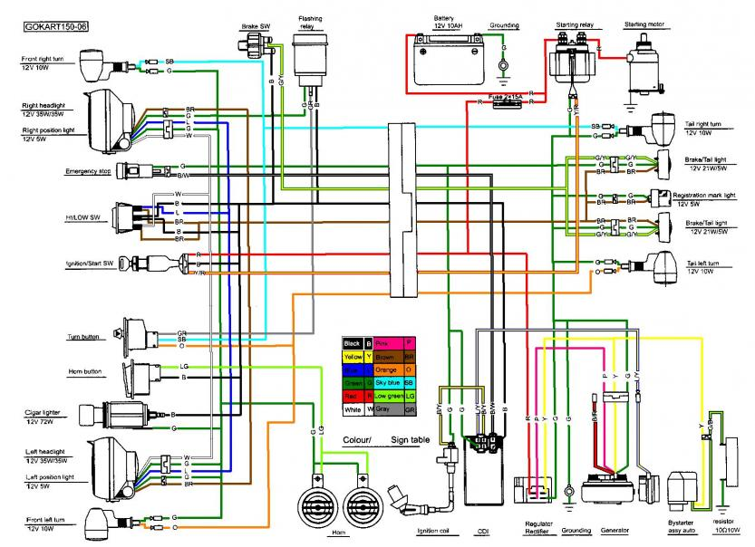 Dune Buggy Wiring Diagram from static-resources.imageservice.cloud