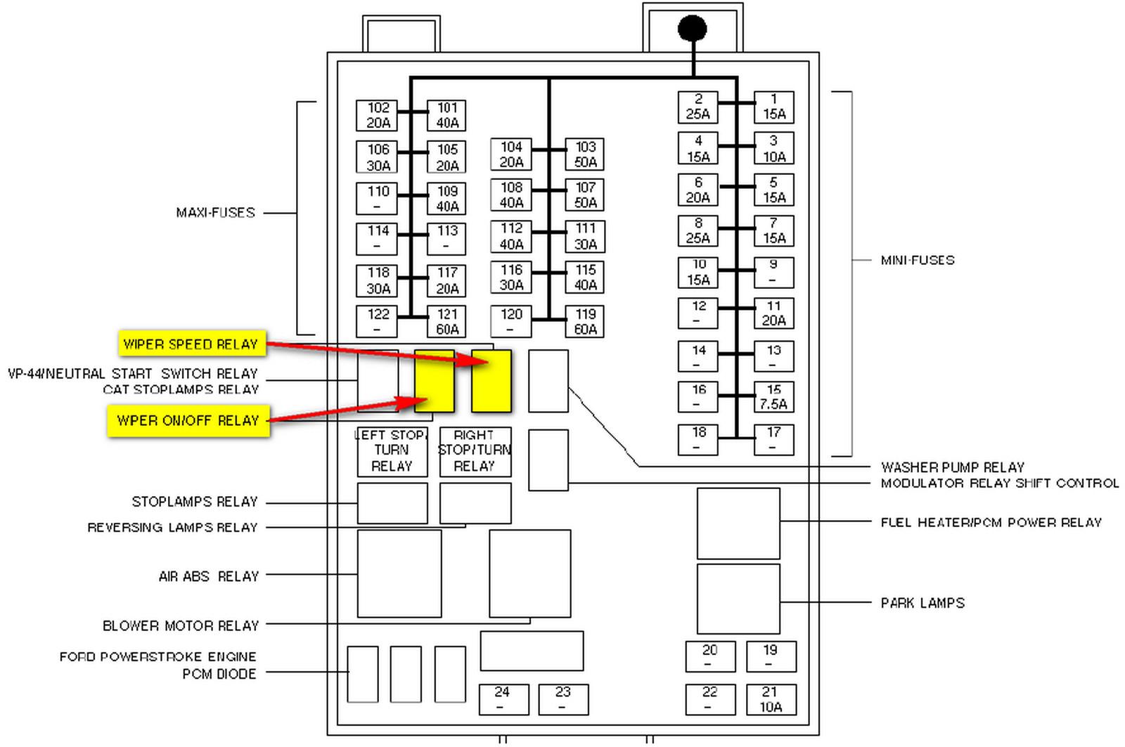 Remarkable F750 Fuse Diagram Wiring Diagram Database Wiring Cloud Vieworaidewilluminateatxorg