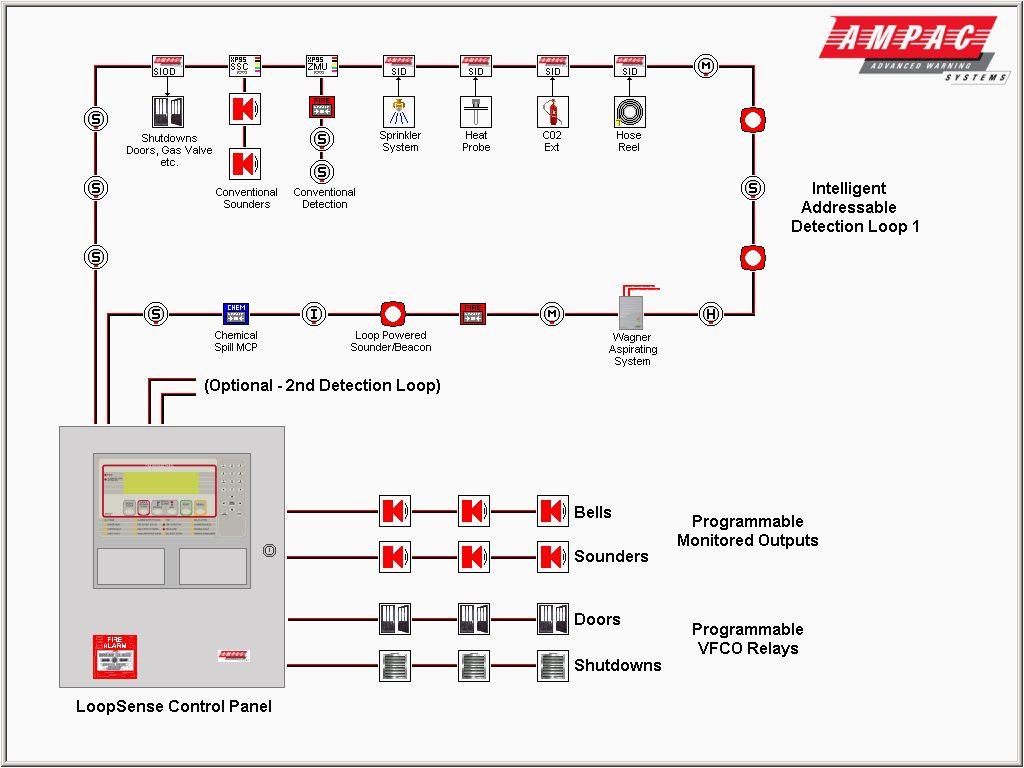 CF_3294] Fire Alarm Addressable System Wiring Diagram As Well Fire Alarm  System Wiring DiagramDrosi Wigeg Mohammedshrine Librar Wiring 101