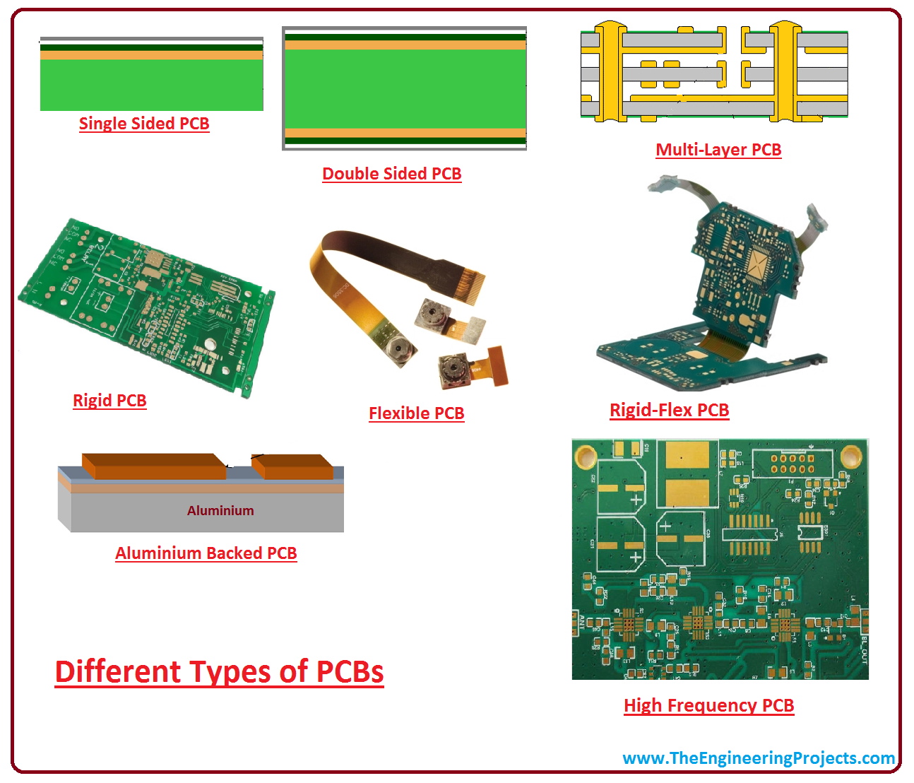 Excellent Different Types Of Pcb Printed Circuit Board The Engineering Wiring Cloud Ostrrenstrafr09Org