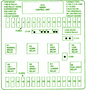 sc_2049] 1982 bmw 733i fuse diagram and power distribution fuse box map  wiring diagram  bachi unpr eachi expe nful mohammedshrine librar wiring 101