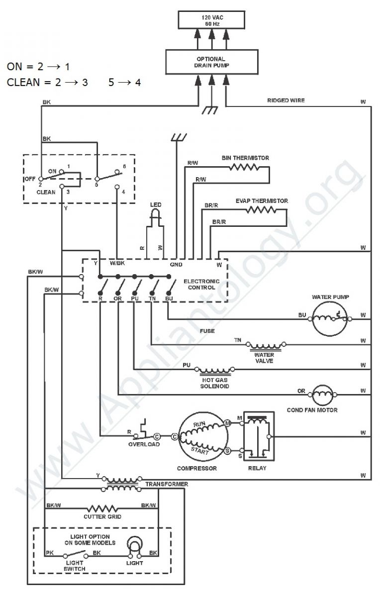 Refrigerator Wiring Diagram Repair Pdf