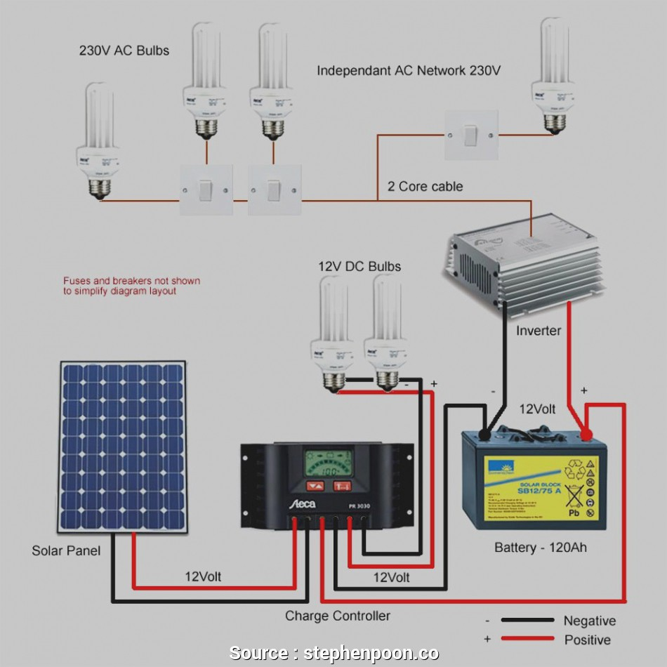 Excellent Pv Cell Wiring Diagram Wiring Library Wiring Cloud Mousmenurrecoveryedborg