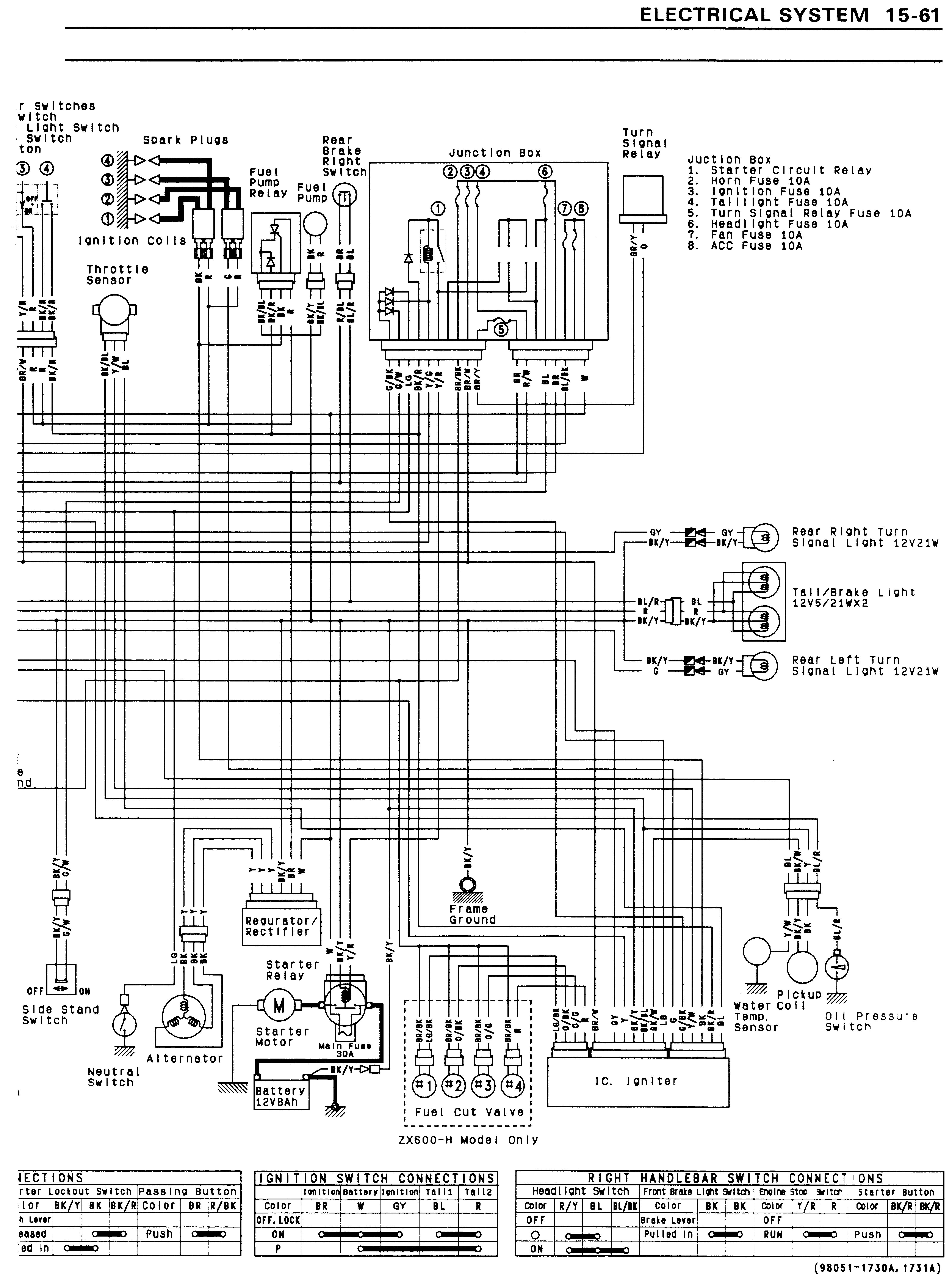 2001 Cbr 600 F4i Headlight Wiring Diagram