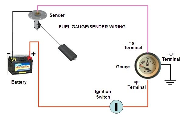 Chevy Gm Fuel Sending Unit Wiring Diagram from static-resources.imageservice.cloud
