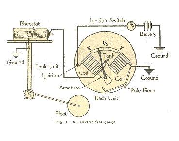 Pleasant Fuel Gauge Circuit Diagram Basic Electronics Wiring Diagram Wiring Cloud Rdonaheevemohammedshrineorg