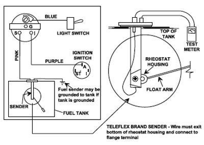 [SCHEMATICS_4CA]  TH_3977] Teleflex Fuel Gauge Wiring Diagram Schematic Schematic Wiring | Bosch Fuel Gauge Wiring Diagram Schematic |  | Wedab Wigeg Mohammedshrine Librar Wiring 101