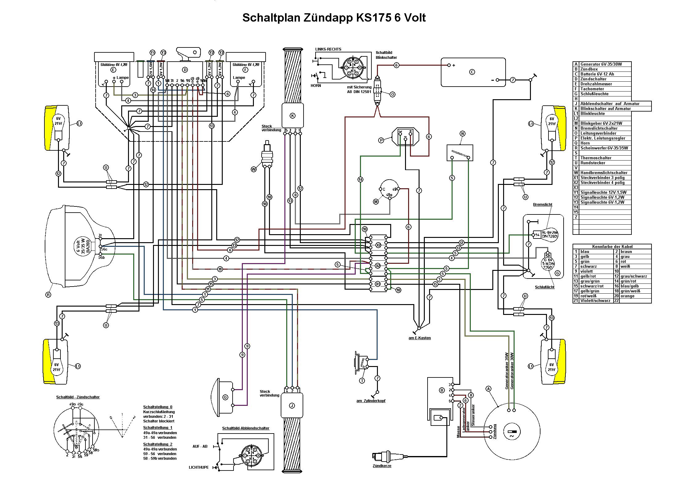 DIAGRAM] Honda Mtx 80 Wiring Diagram - 2004 Jeep Wrangler Tj Wiring Diagram  List harbor.mon1erinstrument.frmon1erinstrument.fr