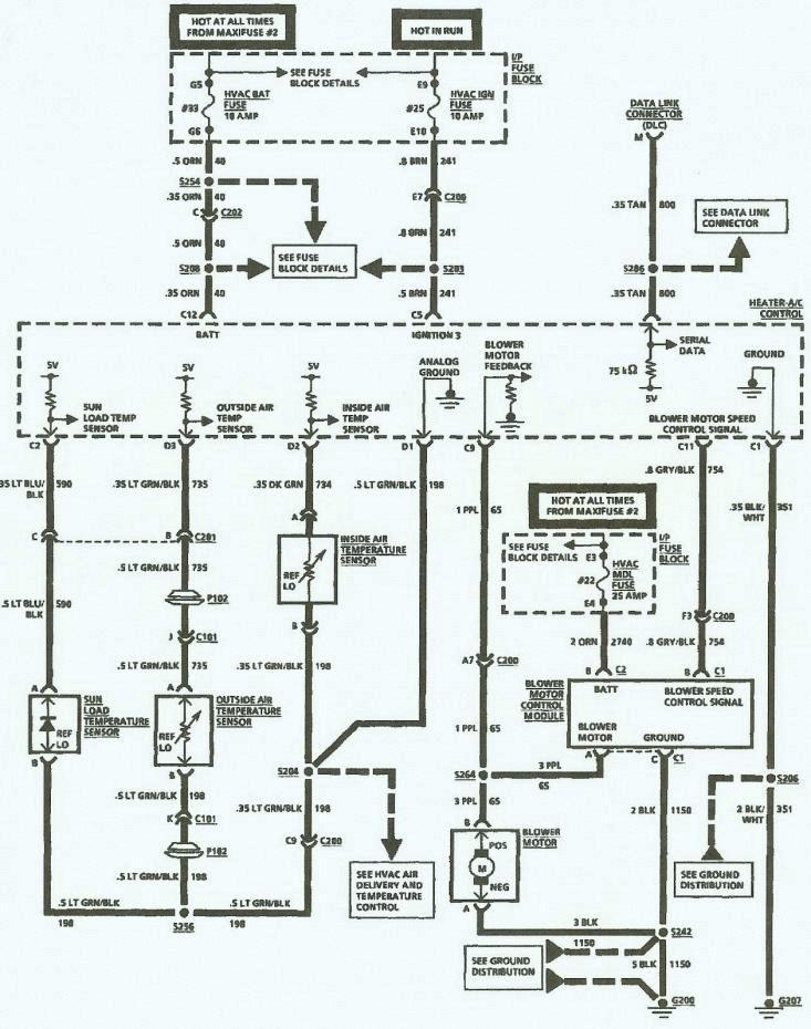 House Breaker Box Wiring Diagram