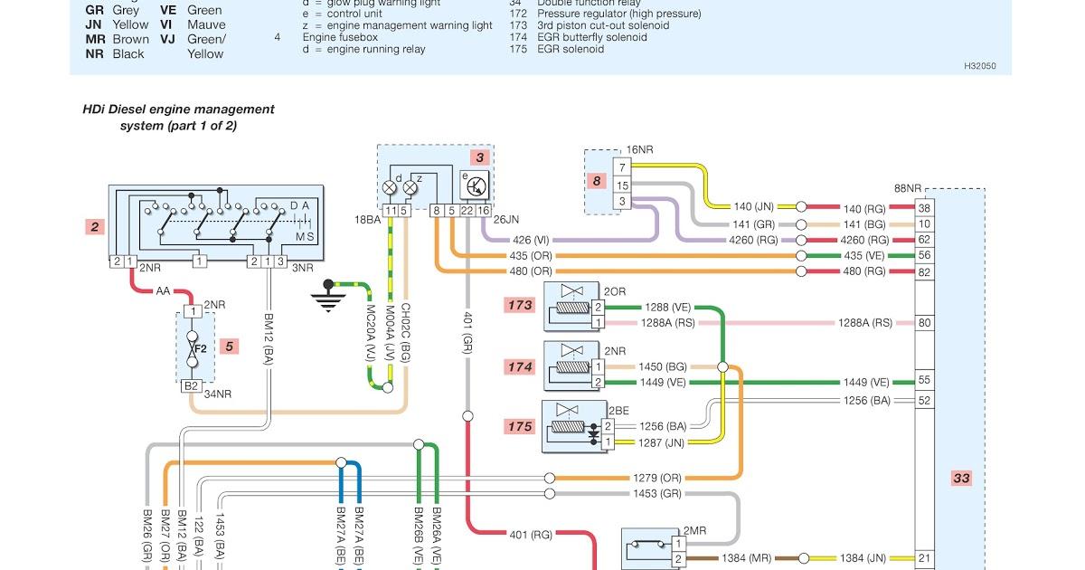 peugeot 206 radio wiring diagram colours  jeep cj sdometer