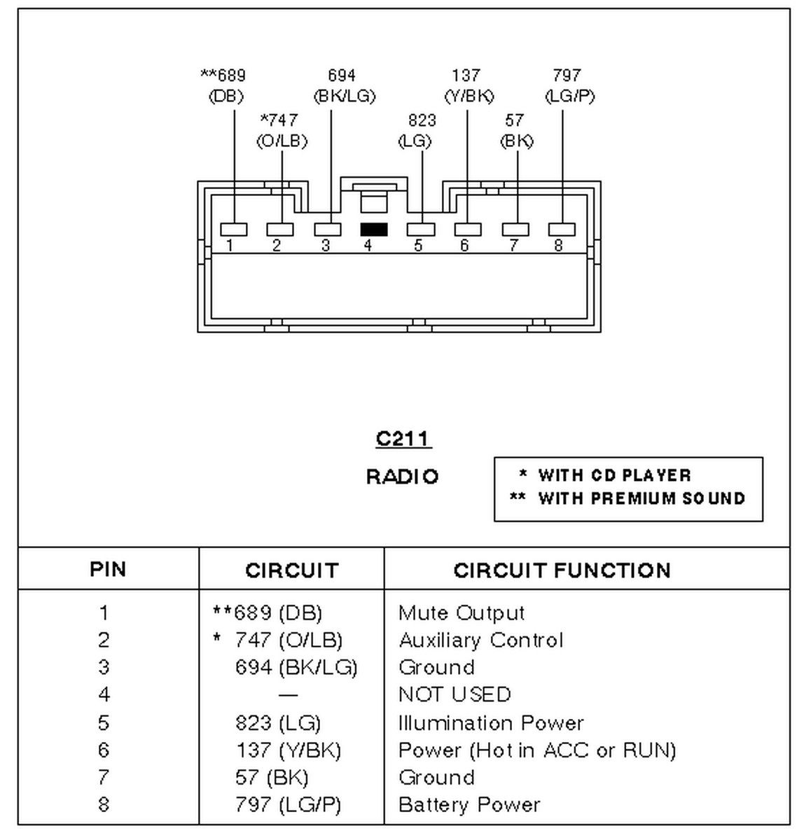 2004 Ford Explorer Sport Trac Radio Wiring Diagram Images ...