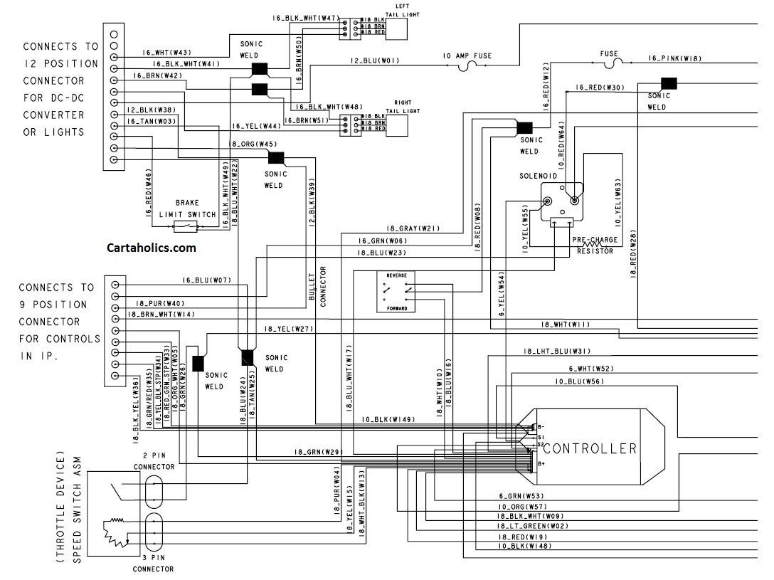 Fv 3890  Cushman Golf Cart Wiring Diagram On 36 Volt Club