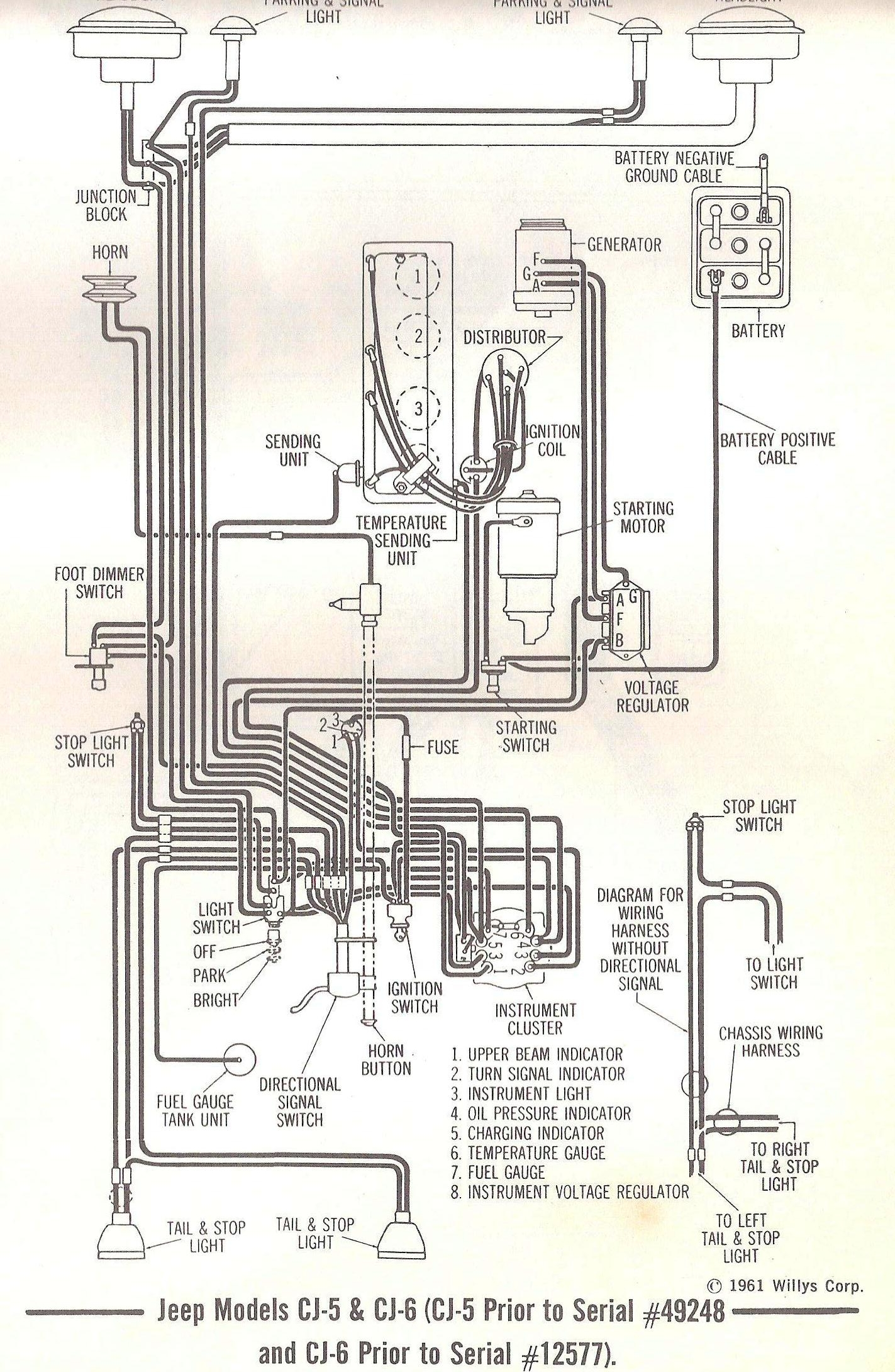 1949 Willys Jeep Wiring Diagram Wiring Diagram Instruct Instruct Cfcarsnoleggio It