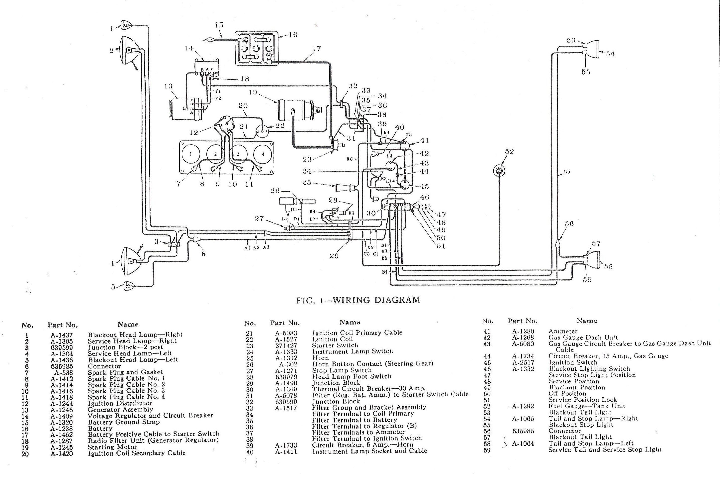 1965 Jeep Cj5 Wiring Diagram - Wiring Diagram