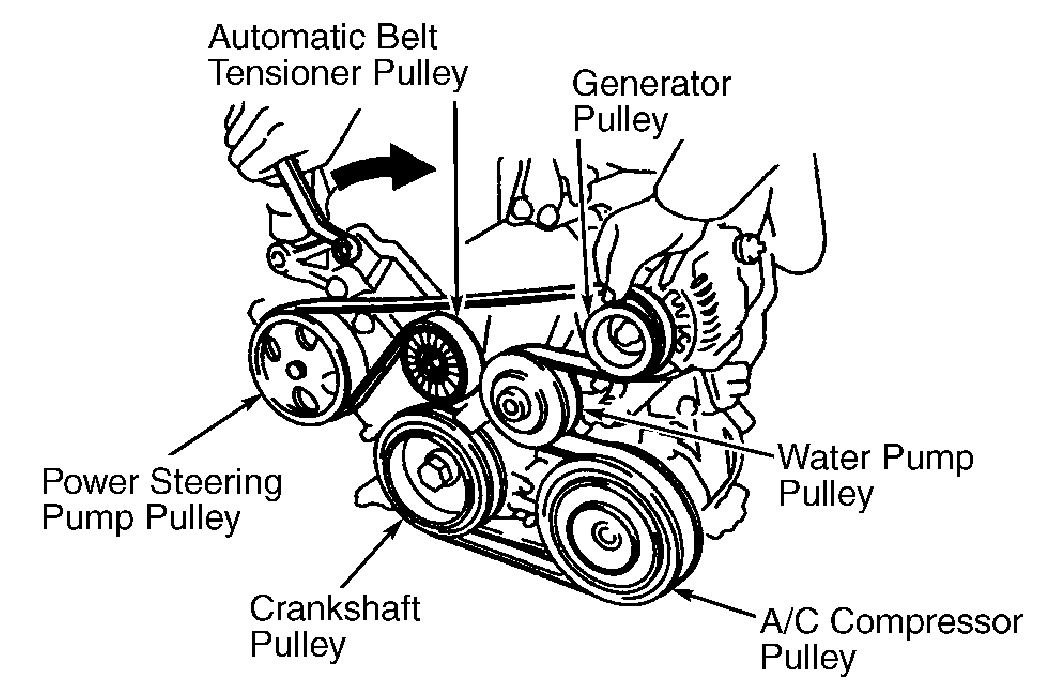 2004 Toyota Rav4 Belt Diagram | collude-paveme All Wiring Diagram -  collude-paveme.apafss.eu