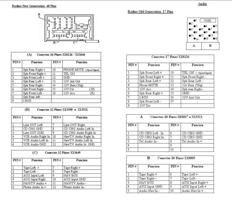 DN_6414] Bmw E46 Stereo WiringKargi Joami Phae Mohammedshrine Librar Wiring 101