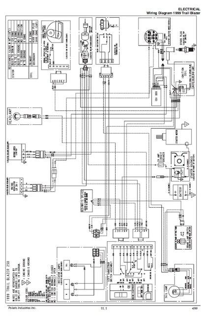 Trail Boss Wiring Diagram