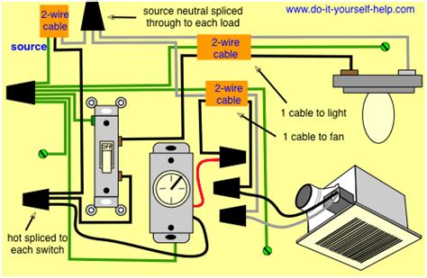 Excellent Wiring Diagram Install Ceiling Exhaust Fan Light Switch Epub Pdf Wiring Cloud Timewinrebemohammedshrineorg