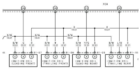 Mazda Coil Wiring Diagram