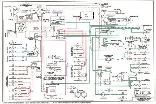 1973 mg mgb wiring diagram schematic vz 5657  austin healey wiring diagram likewise 1975 mg midget  wiring diagram likewise 1975 mg midget