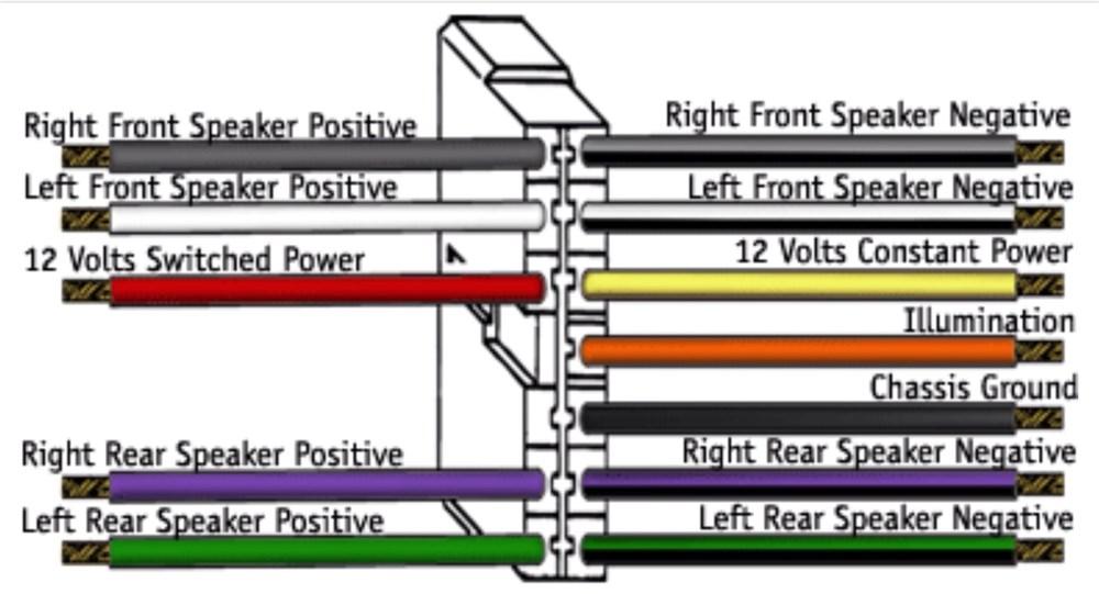 Eurovox Radio Wiring Diagram