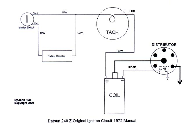 [EQHS_1162]  NA_5305] Swap Further Datsun 240Z Wiring Diagram On 76 280Z Wiring Diagram  Free Diagram | 240z V8 Wiring Diagram |  | Teria Benkeme Mohammedshrine Librar Wiring 101
