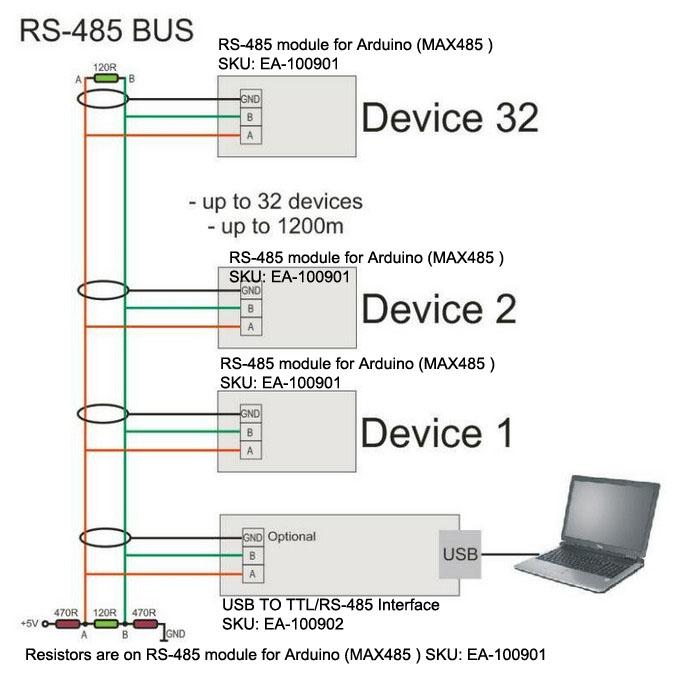 Zy 6707 Example Rs485 Network Diagram Note The 470 Ohm Resistors Shown Download Diagram