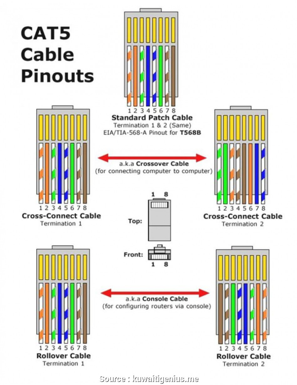 Zk 7539 Cat5e Crossover Diagram Free Diagram