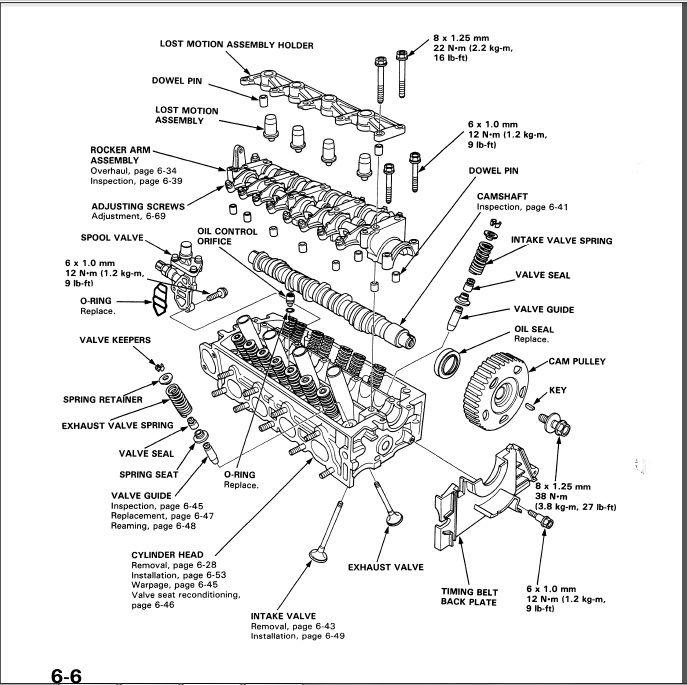 d16z6 engine diagram  fisher paykel washing machine wiring