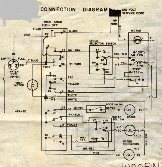 AW_1905] Roper Dryer Red4440Vq1 Wiring Diagram Download DiagramGenion Inama Mohammedshrine Librar Wiring 101