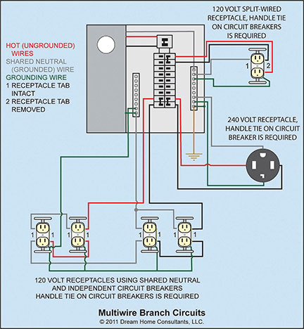 Super Branch Circuit And Feeder Requirements Topics Category Home Wiring Cloud Lukepaidewilluminateatxorg