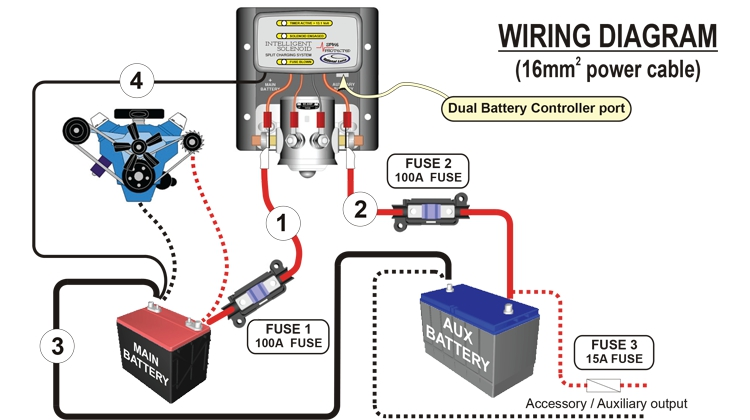 Fantastic How To Install A Dual Battery System Into Your 4X4 Sa4X4 Wiring Cloud Eachirenstrafr09Org