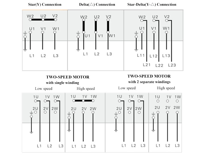 Kn 3046  2 Pole Stator Wiring Diagram Wiring Diagram