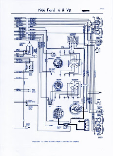 Fabulous Wiring Moreover Jeep Cj7 Ignition Wiring Diagram Further Jeep Cj7 Wiring Cloud Intelaidewilluminateatxorg