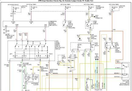 98 jeep cherokee starter wiring diagram   site wiring diagrams straw  wiring diagram library