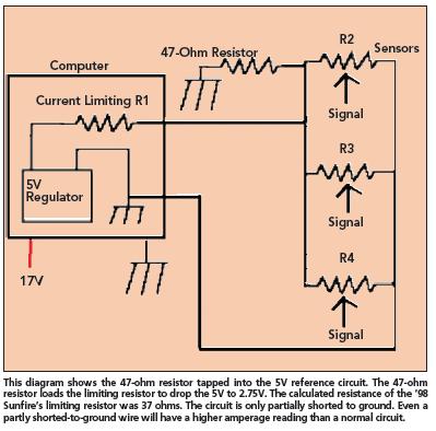 Wondrous 5V Reference Circuit Short To Ground Repair Problem Motor Magazine Wiring Cloud Biosomenaidewilluminateatxorg