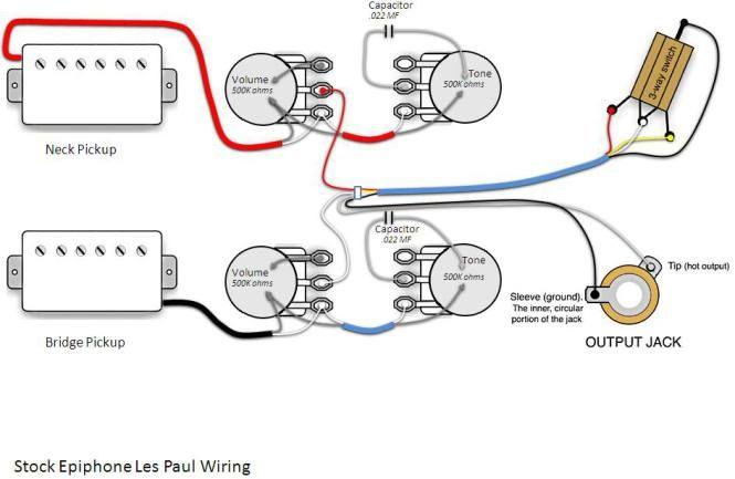 Fantastic Epiphone Pickup Wiring Wiring Diagram Data Schema Wiring Cloud Waroletkolfr09Org