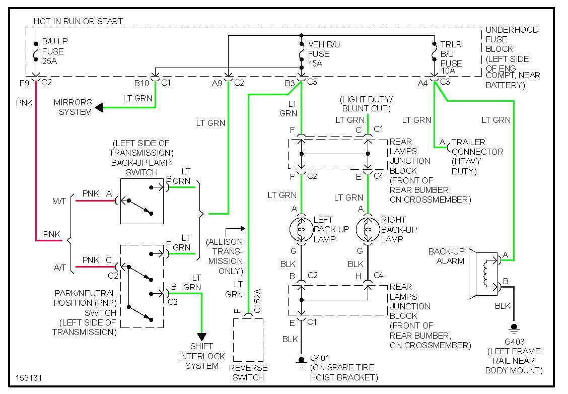 [DVZP_7254]   GX_5578] Chevy Reverse Light Switch Location Schematic Wiring   Gm Backup Light Wiring      Skat Scata Mohammedshrine Librar Wiring 101