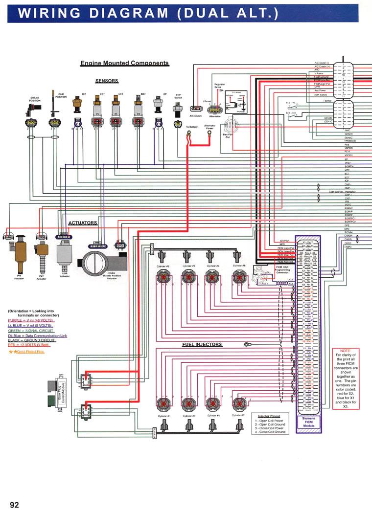 6 5 diesel glow plug wiring diagram oh 8135  engine diagram 2005 ford f 250 6 0 sel free image wiring  engine diagram 2005 ford f 250 6 0 sel