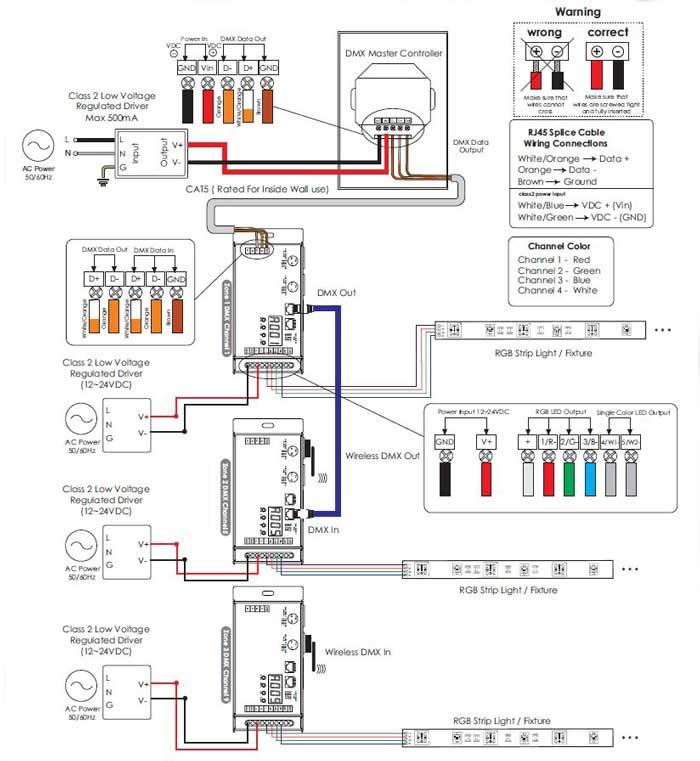 Strange Dmx Master Controller And Dmx Decoder Wiring Wiring Diagram Data Wiring Cloud Filiciilluminateatxorg