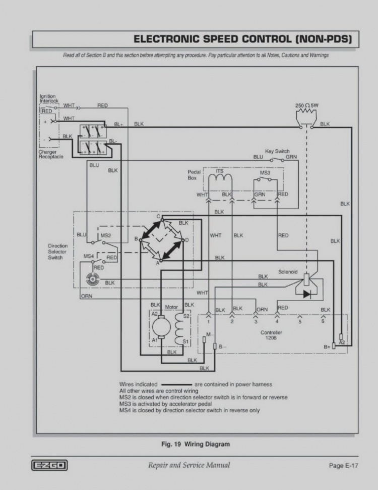 ay_7000] taylor dunn b2 wiring diagram 10 free diagram  diog kicep trofu dome mohammedshrine librar wiring 101