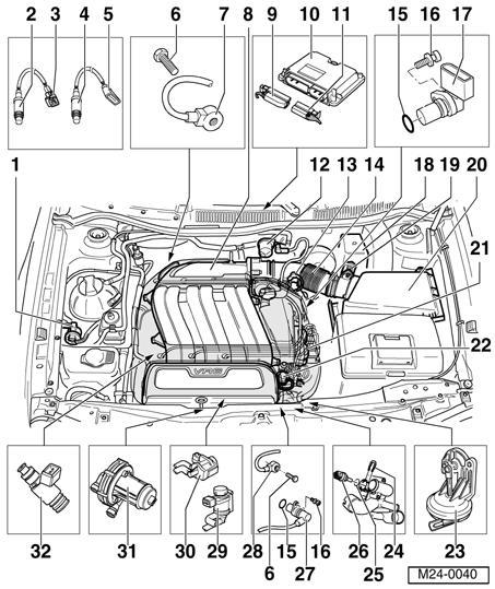 Vr6 Engine Coolant Diagram 2005 Volvo Xc90 Fuse Box 2005ram Periihh Jeanjaures37 Fr