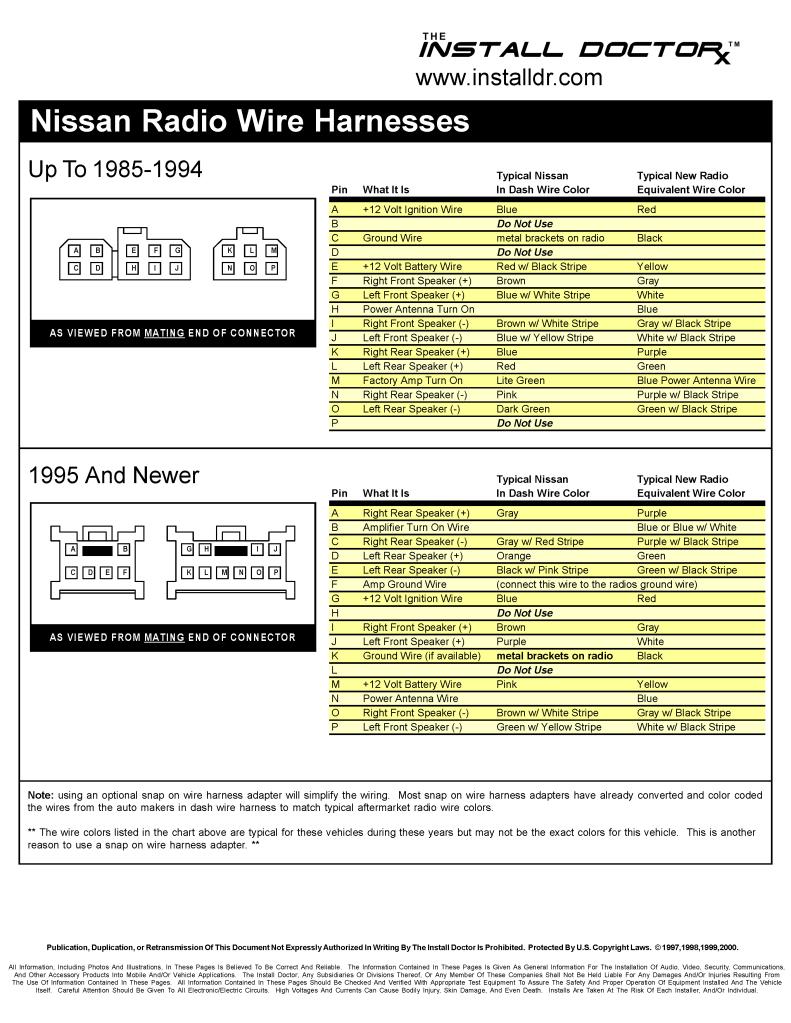 WK_9066] 1995 Nissan Maxima Wiring Harness Free DiagramSapre Cajos Mohammedshrine Librar Wiring 101