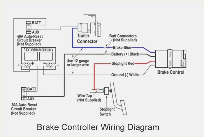diagram] hopkins impulse trailer brake controller wiring diagram full  version hd quality wiring diagram - umlinteractiondiagram.la-naive.fr  wiring and fuse image - la-naive.fr